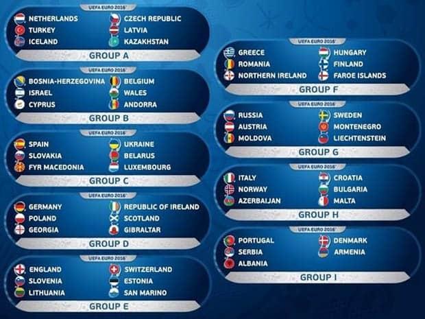 gruppen euro 2019